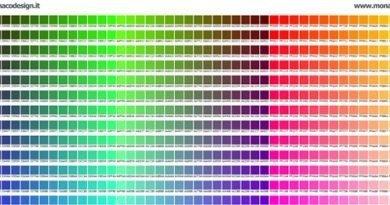 Realizzazione siti web Teoria del Colore Tavola dei colori