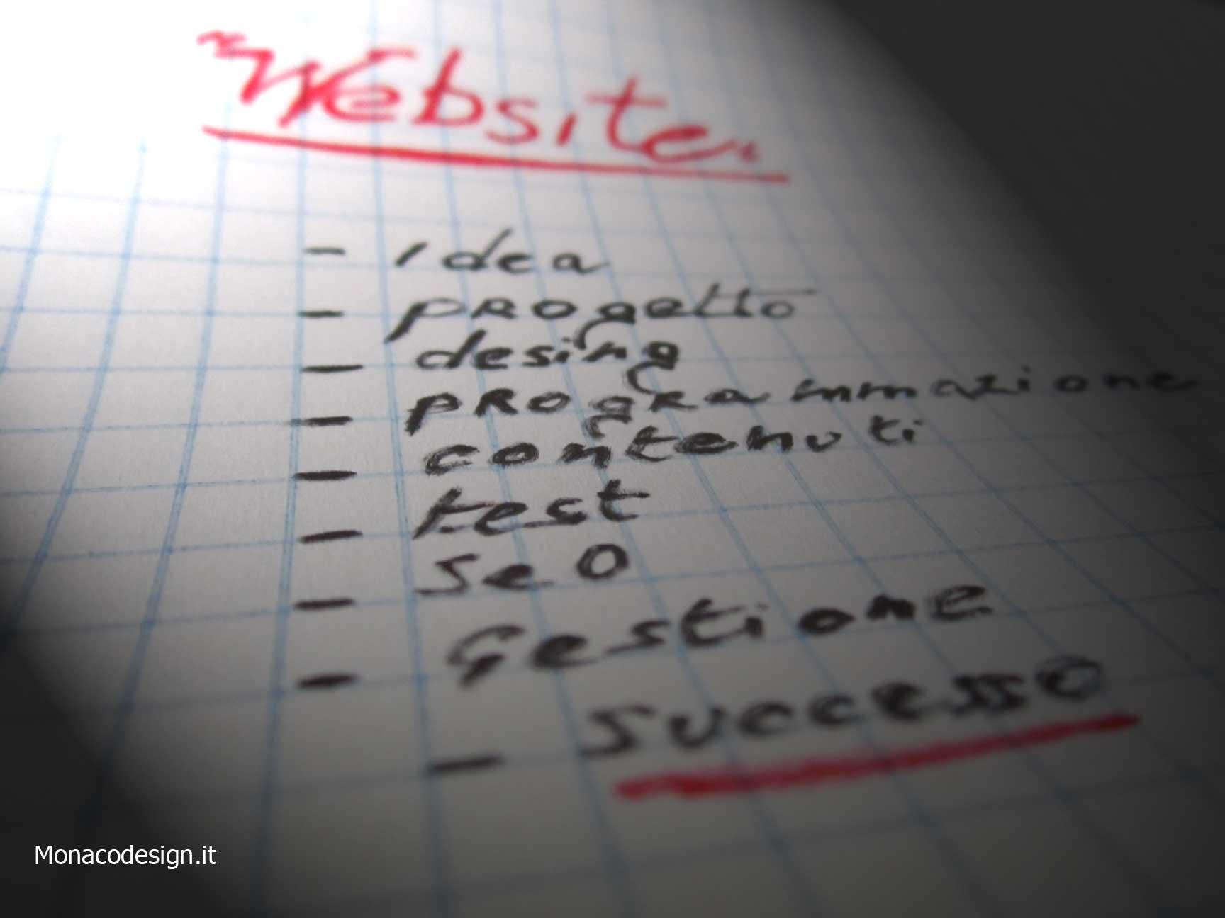 siti web e posizionamento seo