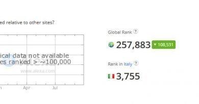 Quanto è conosciuto nel web Monacodesign.it?