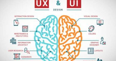 Si cambia in UX Design