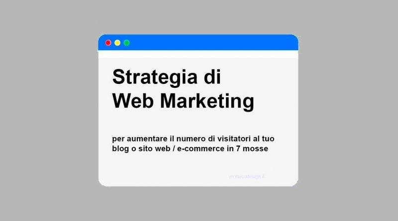 Strategia marketing
